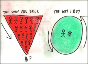 How You Sell How I buy
