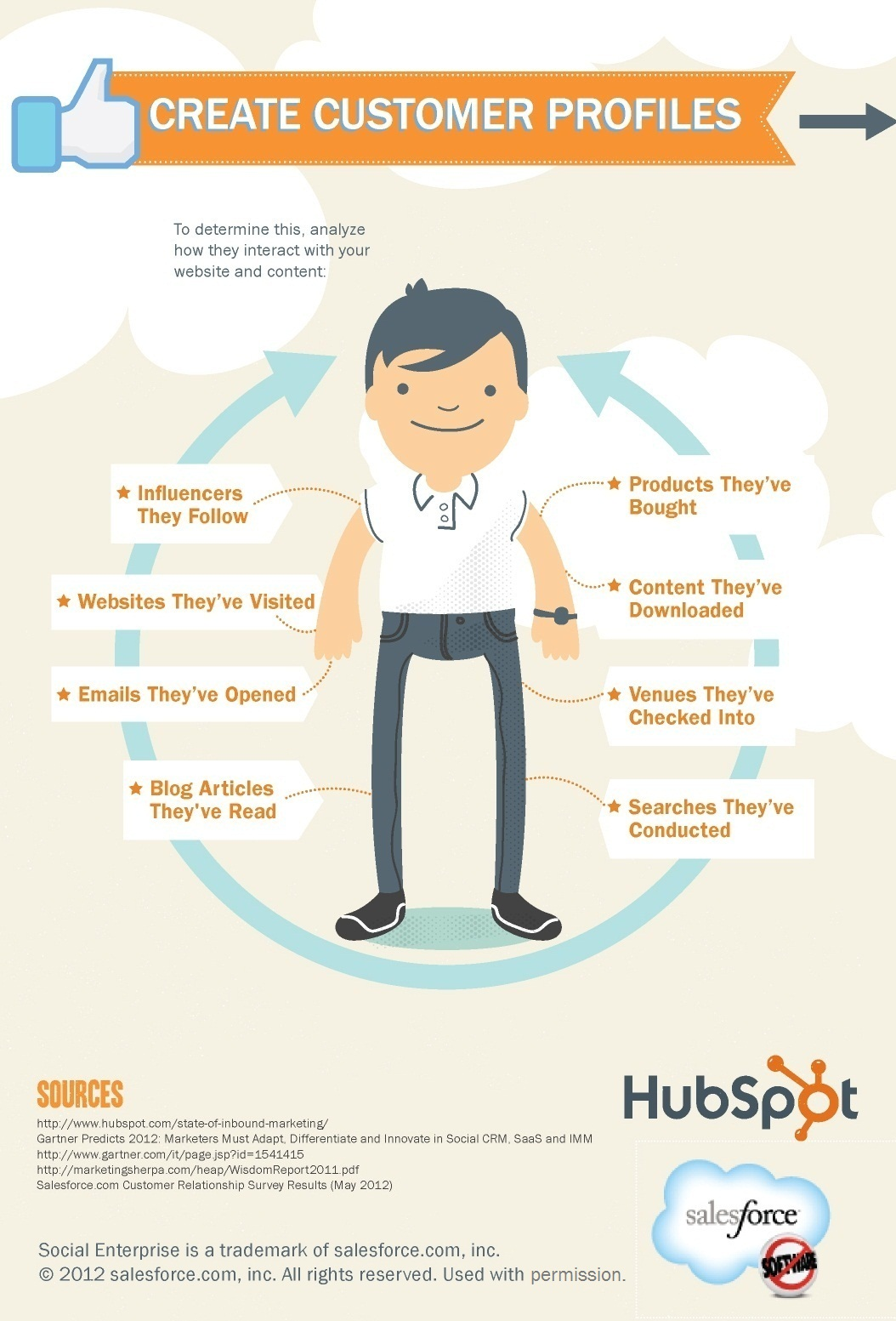 sfdc-hubspot-infographic-part2-final